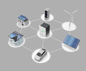 ゼロエネルギータウンについて